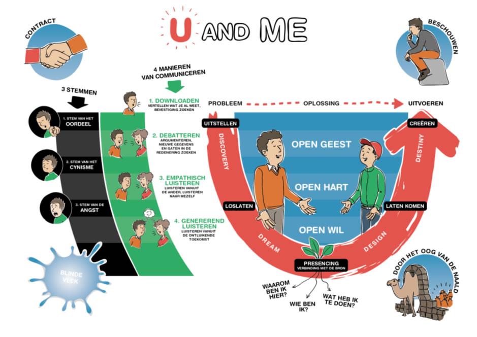u-and-me